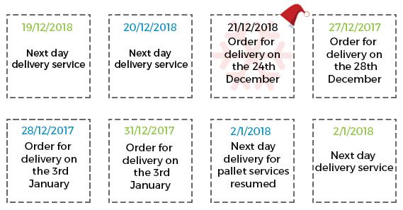 Cleanroomshop ordering calendar